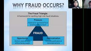 Fraud and Forensic Auditing Part 1 - YouTube