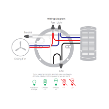 how it works ceiling fan controller