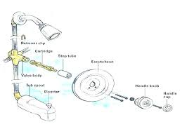 replacing washers in bathtub faucet delta repair leaky delta bathtub faucet replace leaky delta shower faucet replacing washers in bathtub faucet