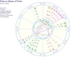 Diana Astrology Chart Princess Diana Astrology Natal Report And Birth Chart