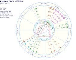 Princess Diana Astrology Natal Report And Birth Chart