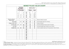 Decimal Place Value Chart Printable Akasharyans Com