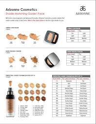 Arbonnes Shade Matching Guide Arbonne Pure Safe