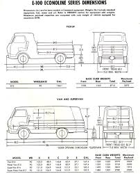 1965 Ford E-100 Econoline Dimensions: Van, Supervan & Pick… | Flickr