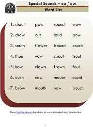Cloze sentences using a selection of ow words in easy (?) to read sentences. Advanced Phonics Ou Ow Word List And Sentences