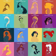 Mlp Mbti Chart 10 Myers Briggs Type Charts For Pop Culture Characters