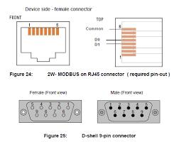 modbus rs485 wiring modbus image wiring diagram modbus rs485 wiring modbus auto wiring diagram schematic on modbus rs485 wiring