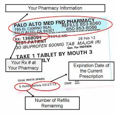 Can You Get A Doctors Note From Cvs 3 Steps To Hassle Free Rx Refills And Renewals