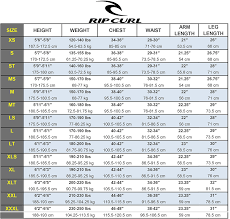 Xcel Wetsuits Size Chart Cm Surf Wetsuit Size Charts For Men 7 Brands Imperial Metric