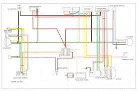 loncin quad bike wiring diagram loncin image loncin 110 wiring diagram loncin auto wiring diagram schematic on loncin quad bike wiring diagram
