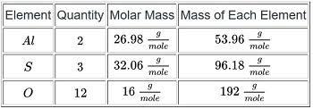 Aluminum Sulfate Formula Molar Mass Production Study Com
