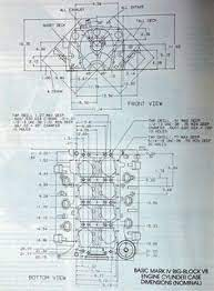 900 Vehicle Engines Ideas In 2021 Engineering Car Engine Race Engines