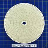 Honeywell Chart Recorder Circular Paper