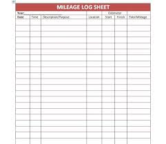 Time Budget Template Mileage Log Template 05 Budget Spreadsheet Budget Template