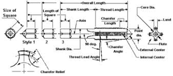 Tap Drill Size Chart For Standard Threads Pdf List Of Drill And Tap Sizes Wikipedia