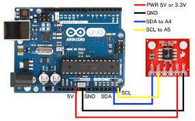 arduino data sheet hookup code arduino to hih6130 temperature sensor tutorial