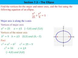 section 7 3 the ellipse find the vertices for the major and minor a and