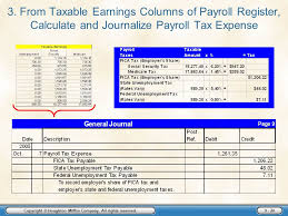 Estimate Payroll Taxes Calculator Estimate Payroll Tax Calculator Magdalene Project Org
