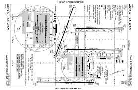 Kiad Airport Charts Realfsx Virtual Airline
