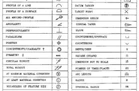 Mechanical Engineering Drawing Symbols Licensed Hvac And