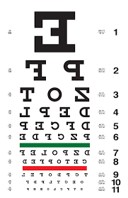 Eye Chart With Backwards Letters