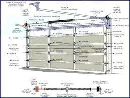 two car garage door sizes wageuzi for standard garage door measurements garage door width double