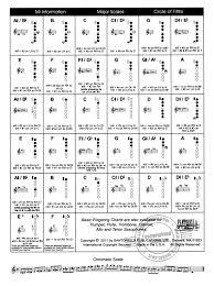 Tenor Sax Chart Basic Fingering Chart For Tenor Sax Buy Now In Stretta