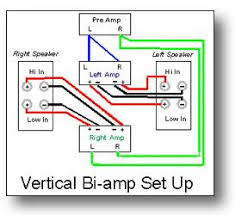 bi amping bi wiring research material blu ray forum