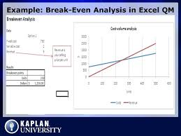 Break Even Analysis In Excel Best Excel Images On Templates Cleanses ...