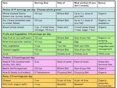 Food Portion Size Chart Portion Size Charts