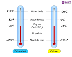 Difference Between Fahrenheit And Celsius Chart Relation Between Celsius And Fahrenheit At Byjus
