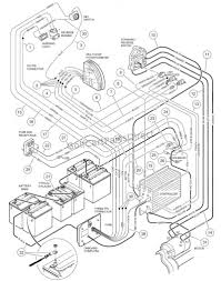 wiring diagram for a 2000 club car ds readingrat net club car carryall parts diagram at 1995 Club Car Parts Schematic