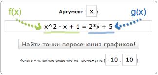 Не выполняя построения найти точки пересечения графиков · Как  Не выполняя построения найти точки пересечения графиков