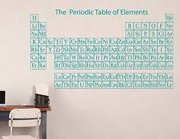 Periodic Table Of Elements Chart Vinyl Wall Art For Classroom Scientists