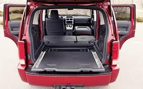 2007 dodge nitro r t road test & review truck trend Dodge Nitro Schematic Dodge Nitro Schematic #66 dodge nitro blower fan schematics