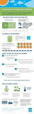 Beat the heat: EPA\u0027s infographic is a good place to start : TreeHugger