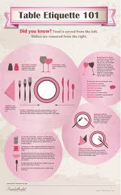 Table Setting In French Ultimate Dining Table Manners And Etiquettes In Interior Home