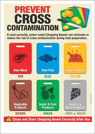 Cross Contamination Prevent Cross Contamination Safety Security Food Safety Foods