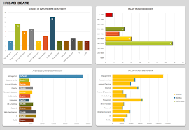hr dashboard in excel free dashboard templates samples examples smartsheet