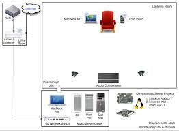 sata to usb connection diagram images diagram as well usb flash home nas work diagram wireless get image about wiring diagram