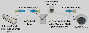 cat 6 vs cat 5 wiring diagram wiring library gallery cat 5e ethernet cable wiring diagram for rj45 jack and plug inside cat5e 6 pdf