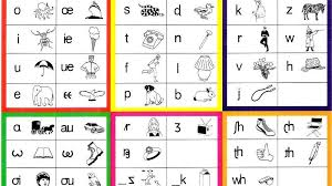 Alphabet Value Chart International Phonetic Alphabet Chart For English Dialects