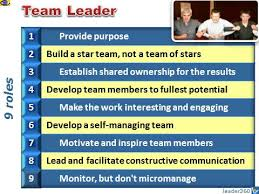 How To Be A Good Team Leader At Work Team Leadership 9 Roles Of A Team Leader How To Become A