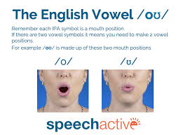 For example, the sound b is made when breath flow is stopped with the lips. Ipa English Vowel Sounds Examples Practice Record