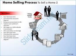 Sell Powerpoint Templates Sell Powerpoint Templates Online 41 Elegant Sell Powerpoint