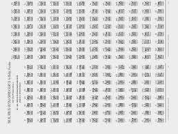 Contemporary Guitar Power Chords Chart Pdf Elaboration