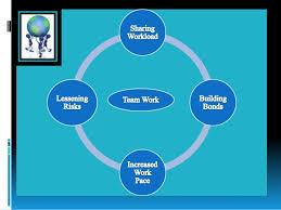 Teamwork Presentations Team Work Presentation