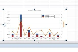 Jaspersoft Multi Line Barre Graphe Clarity Ppm1