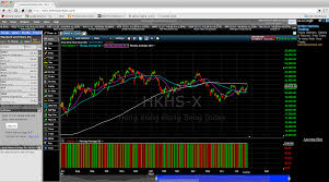 Interactive Stock Charts Online Schwab Stock Options How To Open A Stock And Options