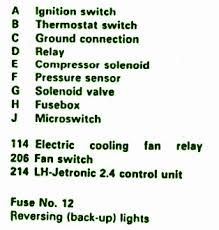 fuse box car wiring diagram page 319 1990 volvo 240 fuse box map